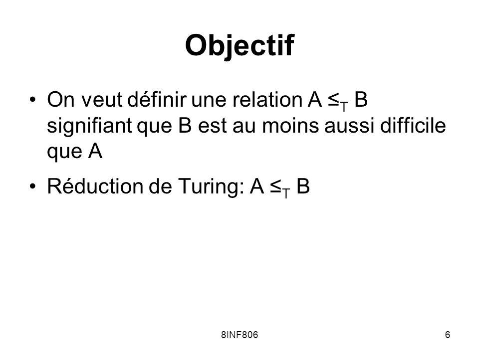 8INF8066 Objectif On veut définir une relation A T B signifiant que B est au moins aussi difficile que A Réduction de Turing: A T B