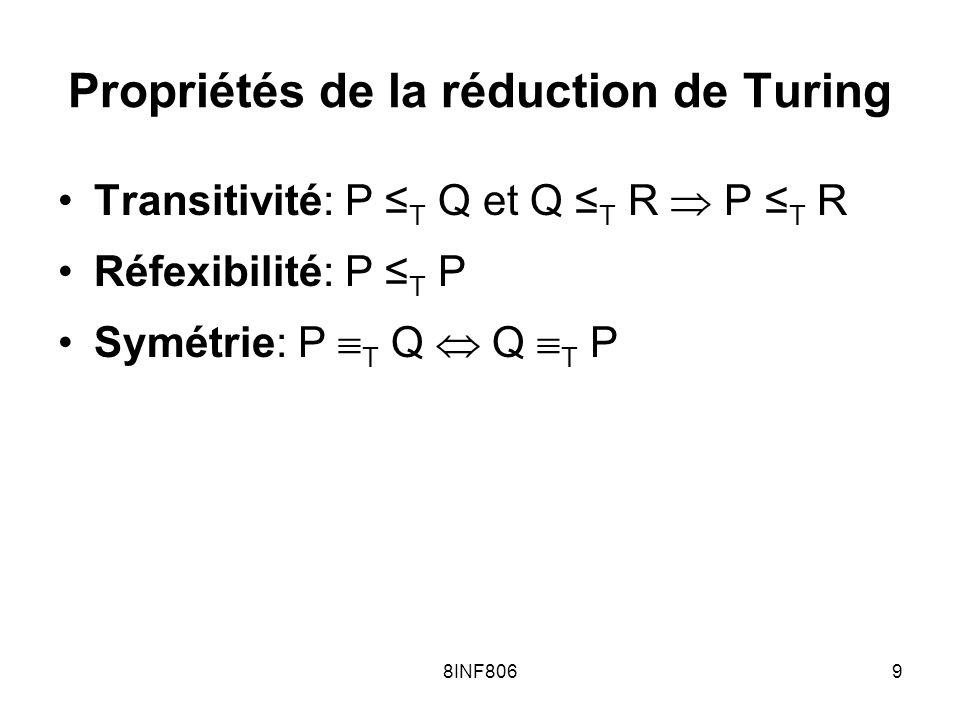 8INF8069 Propriétés de la réduction de Turing Transitivité: P T Q et Q T R P T R Réfexibilité: P T P Symétrie: P T Q Q T P
