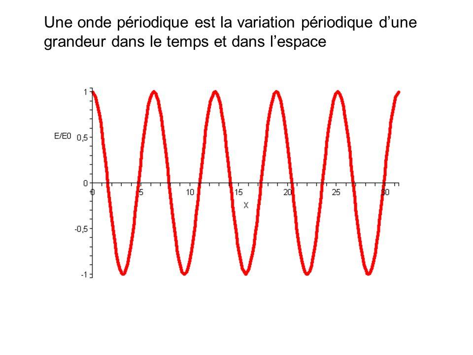 Une onde périodique est la variation périodique dune grandeur dans le temps et dans lespace