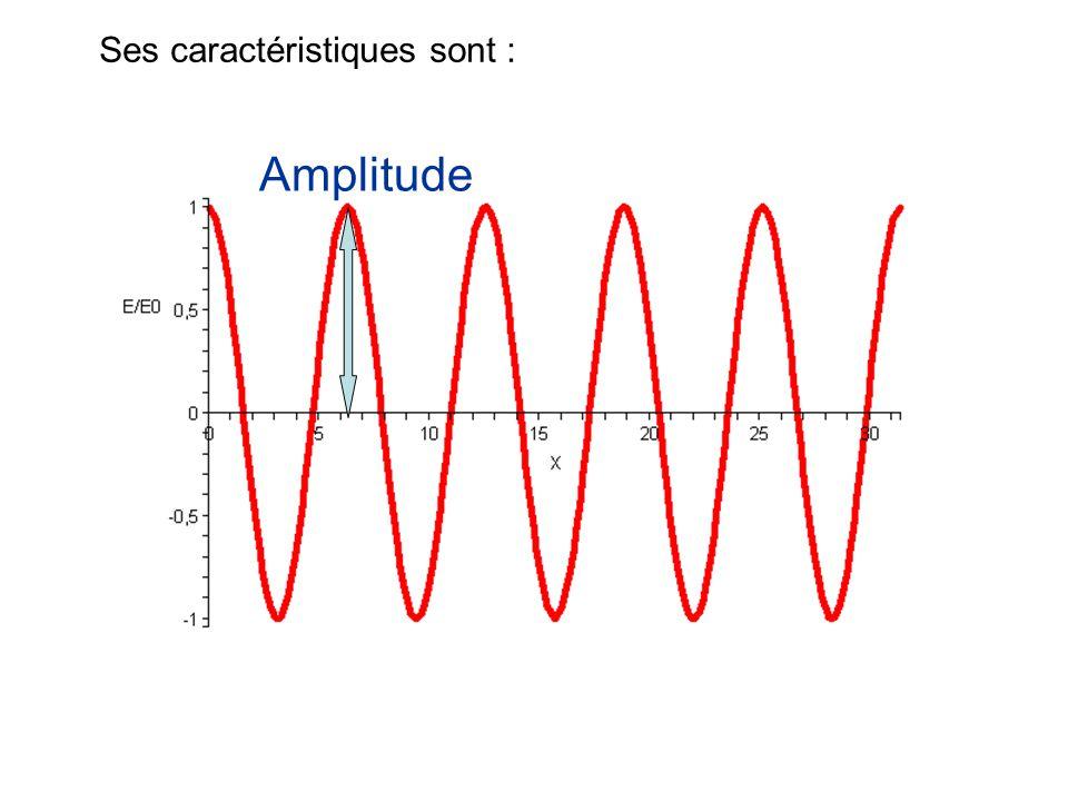 Amplitude Ses caractéristiques sont :