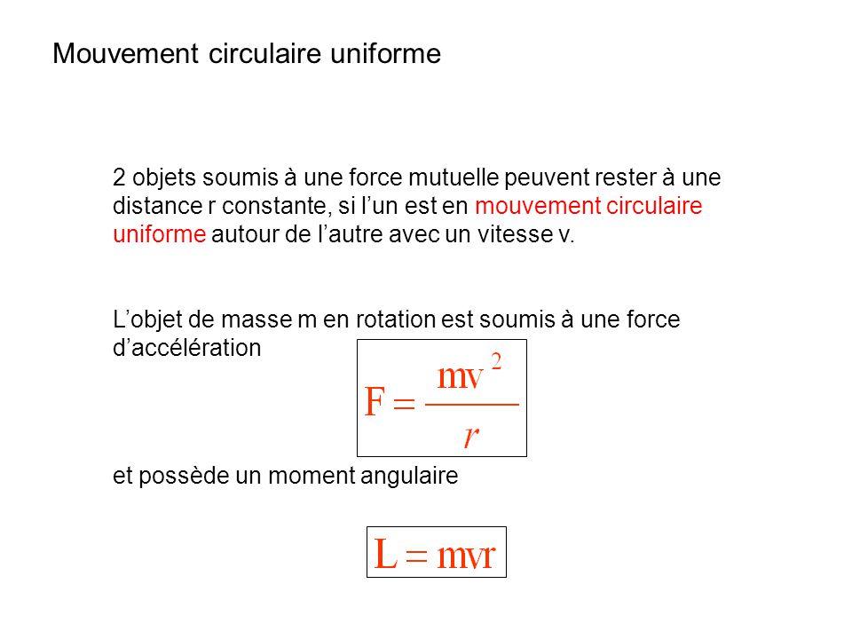 Mouvement circulaire uniforme 2 objets soumis à une force mutuelle peuvent rester à une distance r constante, si lun est en mouvement circulaire uniforme autour de lautre avec un vitesse v.