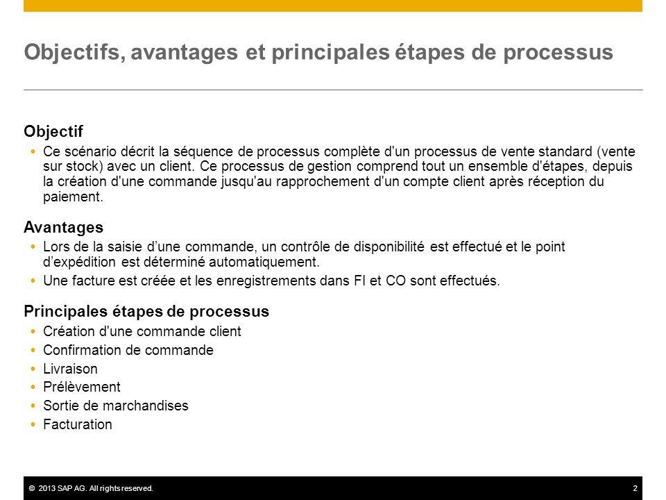©2013 SAP AG. All rights reserved.2 Objectifs, avantages et principales étapes de processus Objectif Ce scénario décrit la séquence de processus compl