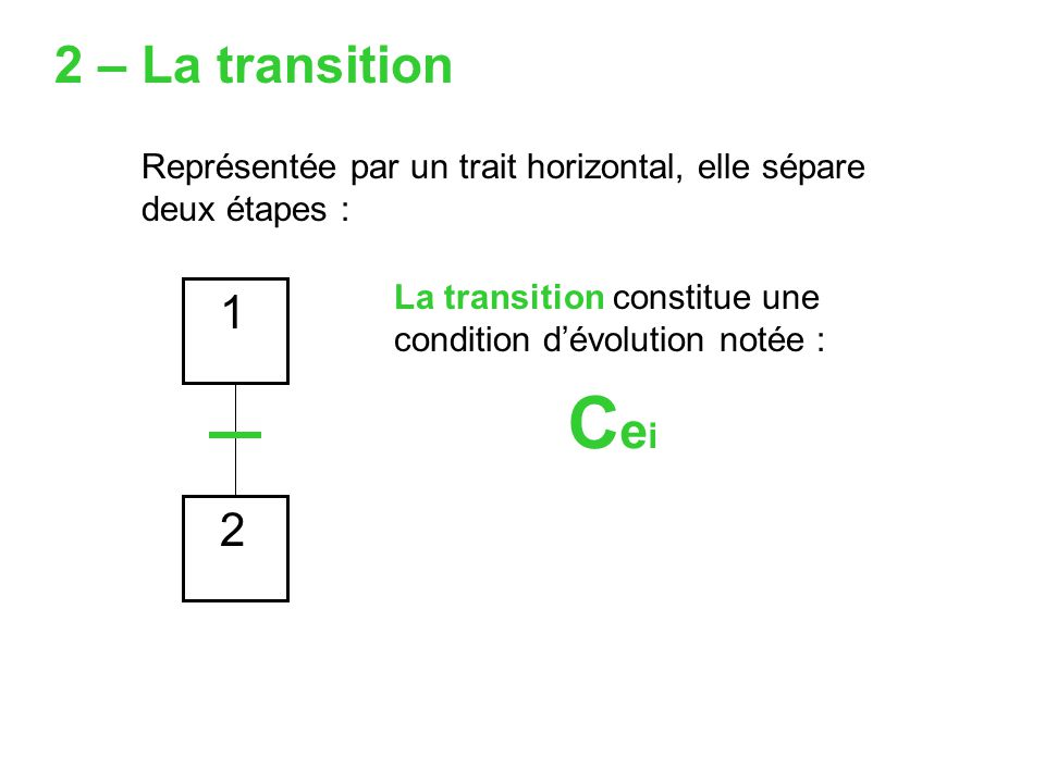 Représentée par un trait horizontal, elle sépare deux étapes : 1 2 La transition constitue une condition dévolution notée : 2 – La transition CeiCei