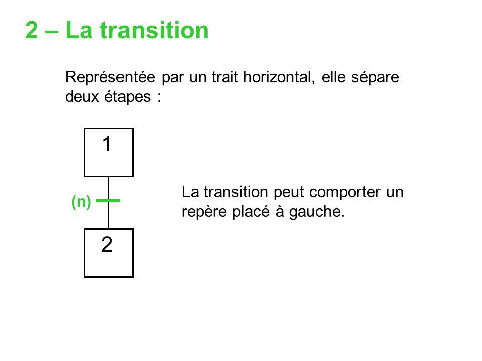Représentée par un trait horizontal, elle sépare deux étapes : 1 2 La transition peut comporter un repère placé à gauche. 2 – La transition (n)