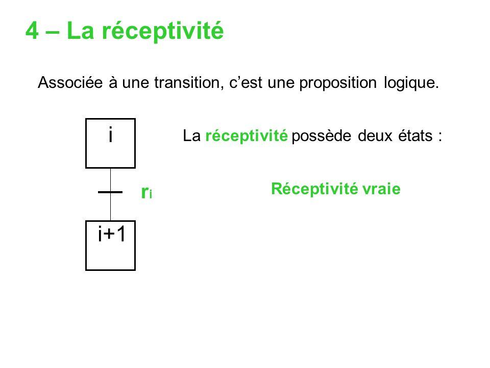 Associée à une transition, cest une proposition logique. i 4 – La réceptivité La réceptivité possède deux états : Réceptivité vraie i+1 riri