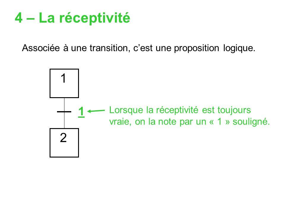 1 2 1 4 – La réceptivité Lorsque la réceptivité est toujours vraie, on la note par un « 1 » souligné. Associée à une transition, cest une proposition