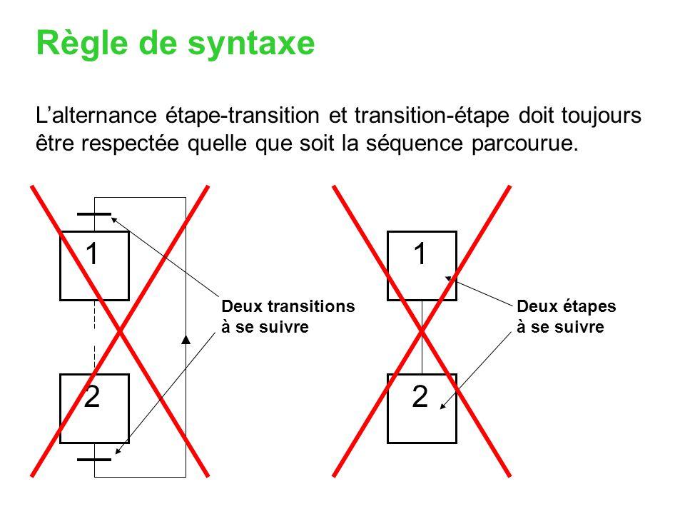 Lalternance étape-transition et transition-étape doit toujours être respectée quelle que soit la séquence parcourue. Règle de syntaxe 1 2 1 2 Deux tra