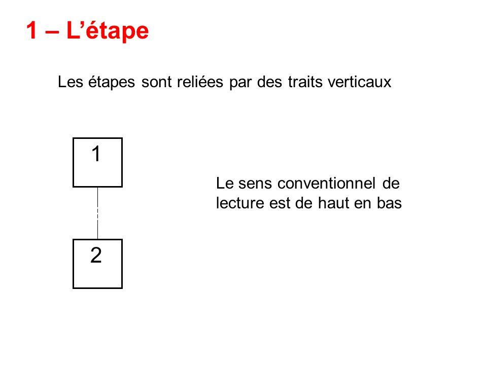 Les étapes sont reliées par des traits verticaux 1 2 Le sens conventionnel de lecture est de haut en bas 1 – Létape