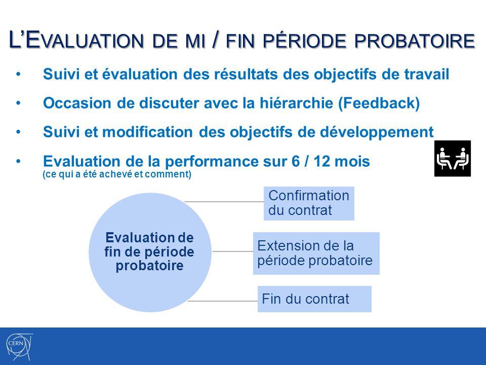 LE VALUATION ANNUELLE DE LA P ERFORMANCE MAM erit A ppraisal: évaluation annuelle de la performance.
