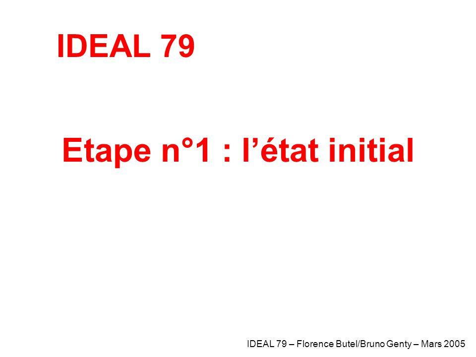 Etape n°1 : létat initial IDEAL 79 – Florence Butel/Bruno Genty – Mars 2005 IDEAL 79