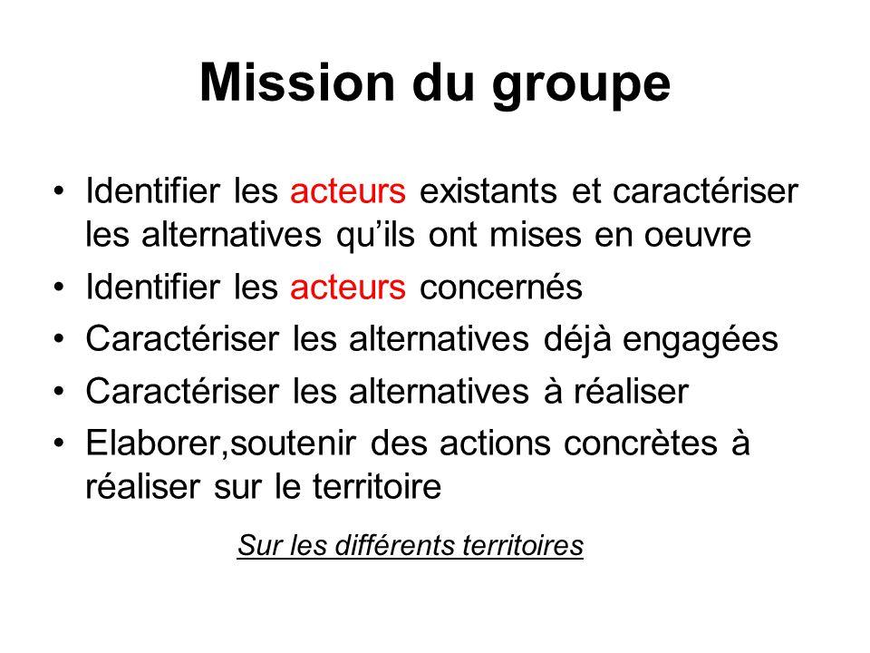 Mission du groupe Identifier les acteurs existants et caractériser les alternatives quils ont mises en oeuvre Identifier les acteurs concernés Caracté