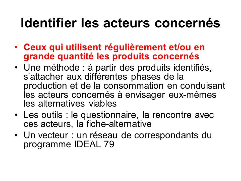 Identifier les acteurs concernés Ceux qui utilisent régulièrement et/ou en grande quantité les produits concernés Une méthode : à partir des produits
