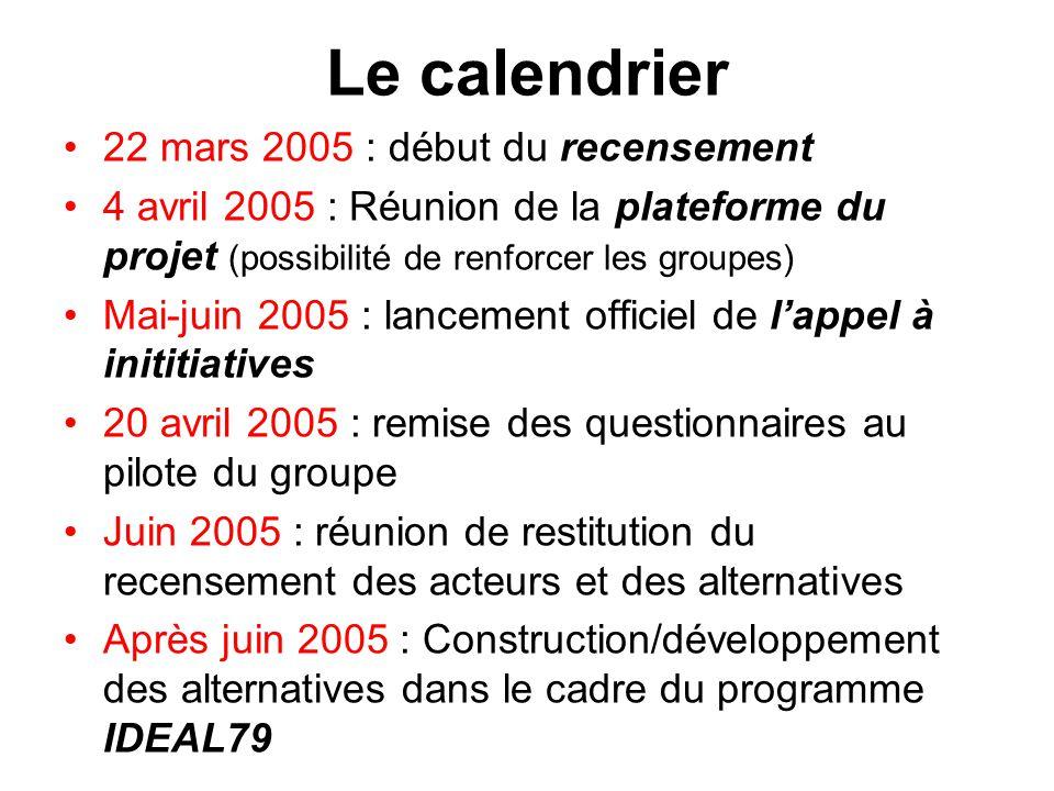 Le calendrier 22 mars 2005 : début du recensement 4 avril 2005 : Réunion de la plateforme du projet (possibilité de renforcer les groupes) Mai-juin 20