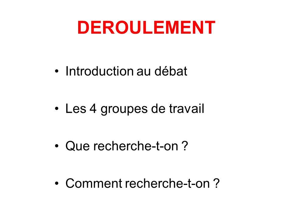 DEROULEMENT Introduction au débat Les 4 groupes de travail Que recherche-t-on ? Comment recherche-t-on ?