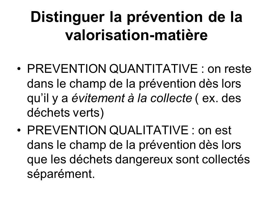 Distinguer la prévention de la valorisation-matière PREVENTION QUANTITATIVE : on reste dans le champ de la prévention dès lors quil y a évitement à la