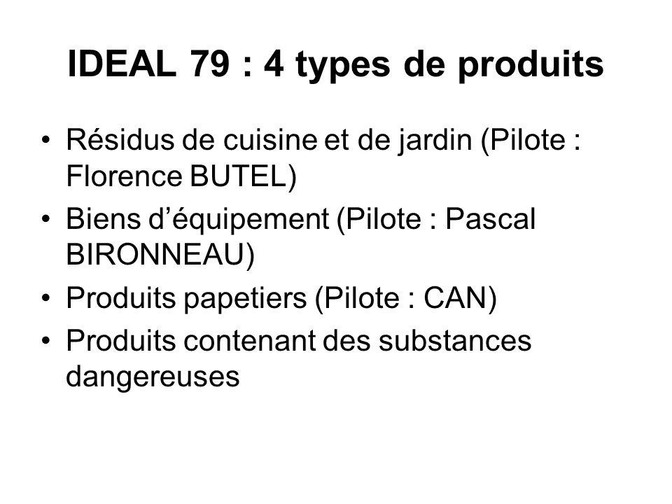 IDEAL 79 : 4 types de produits Résidus de cuisine et de jardin (Pilote : Florence BUTEL) Biens déquipement (Pilote : Pascal BIRONNEAU) Produits papeti