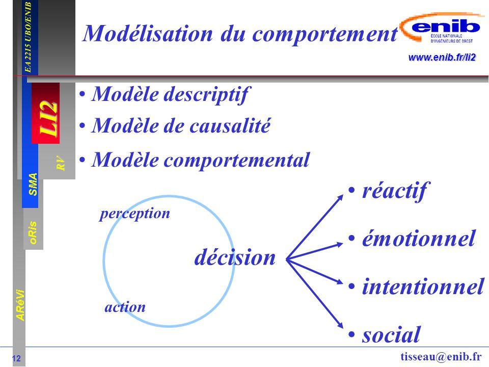 LI2 oRis ARéVi 12 RV SMA www.enib.fr/li2 EA 2215 UBO/ENIB tisseau@enib.fr perception action décision réactif émotionnel intentionnel social Modélisati