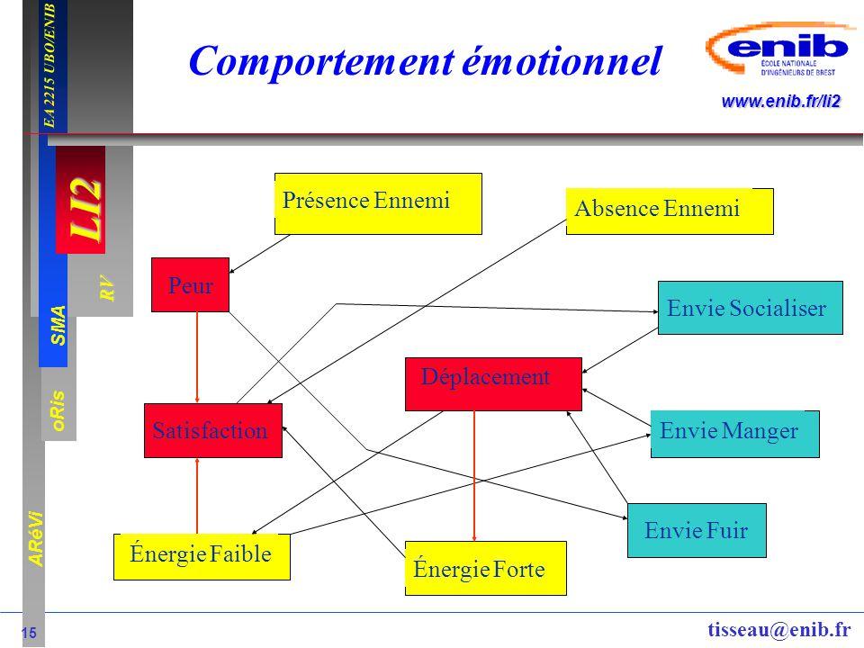 LI2 oRis ARéVi 15 RV SMA www.enib.fr/li2 EA 2215 UBO/ENIB tisseau@enib.fr Envie Socialiser Envie Manger Envie Fuir Énergie Faible Énergie Forte Présen