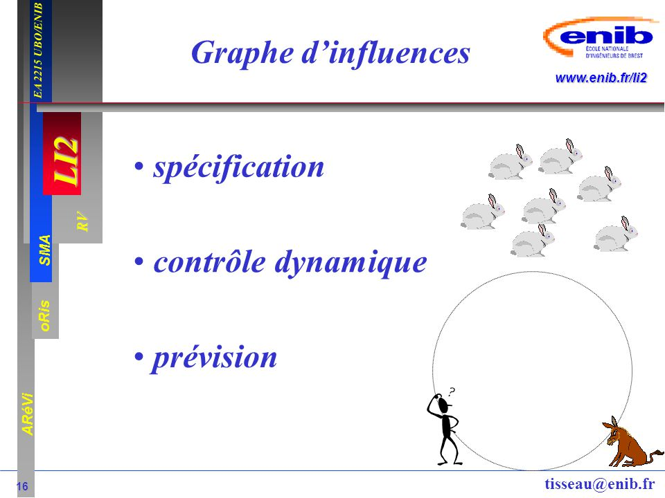 LI2 oRis ARéVi 16 RV SMA www.enib.fr/li2 EA 2215 UBO/ENIB tisseau@enib.fr Graphe dinfluences spécification contrôle dynamique prévision