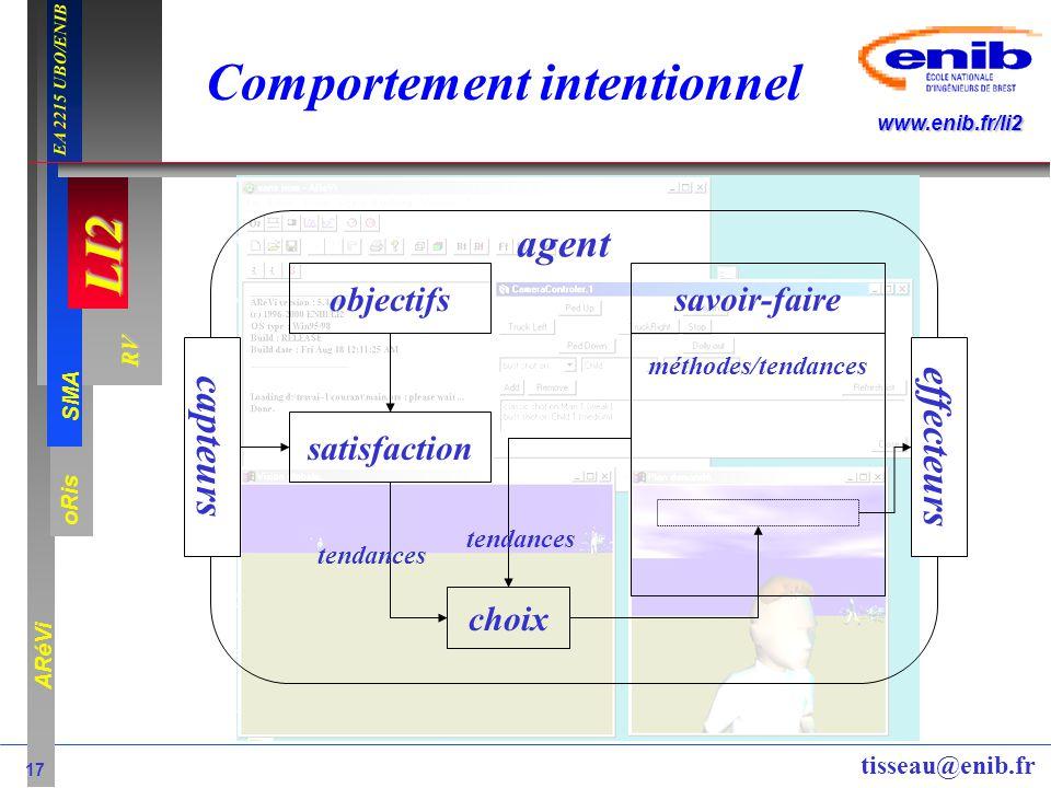 LI2 oRis ARéVi 17 RV SMA www.enib.fr/li2 EA 2215 UBO/ENIB tisseau@enib.fr savoir-faire agent Comportement intentionnel objectifs satisfaction choix mé