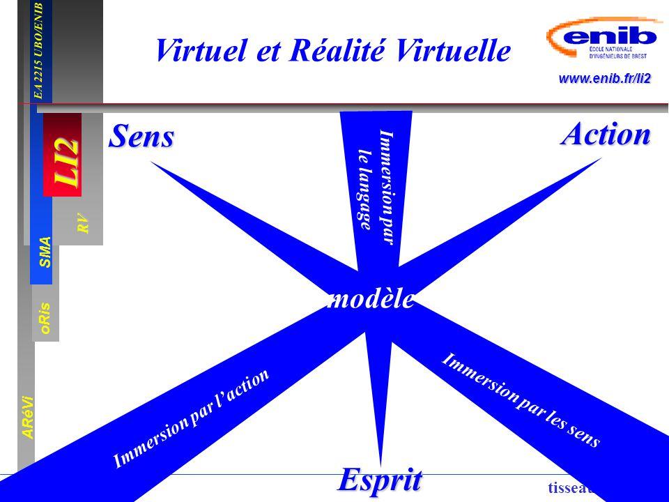 LI2 oRis ARéVi 6 RV SMA www.enib.fr/li2 EA 2215 UBO/ENIB tisseau@enib.fr Action Sens Esprit modèle Immersion par laction Immersion par les sens Immers