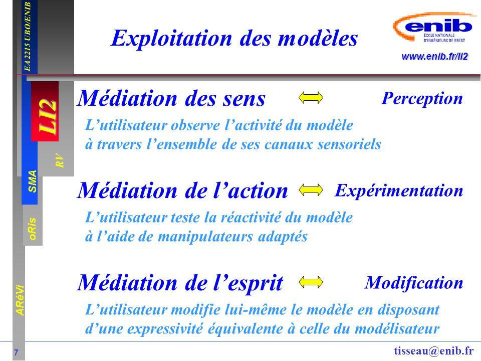 LI2 oRis ARéVi 7 RV SMA www.enib.fr/li2 EA 2215 UBO/ENIB tisseau@enib.fr Exploitation des modèles Médiation des sens Médiation de laction Médiation de
