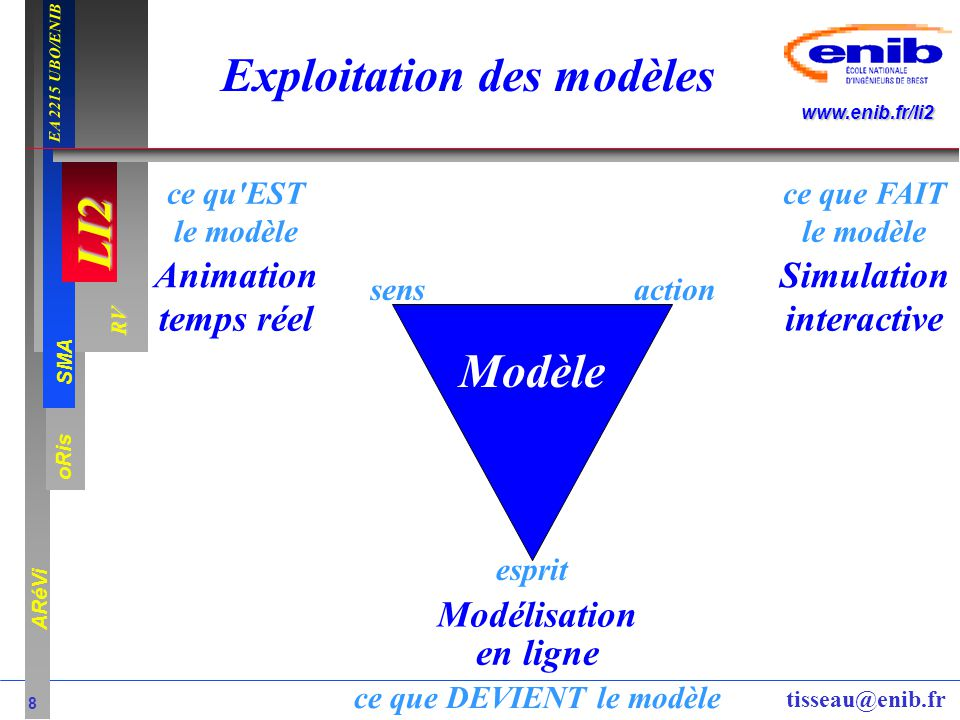 LI2 oRis ARéVi 8 RV SMA www.enib.fr/li2 EA 2215 UBO/ENIB tisseau@enib.fr Animation ce qu'EST le modèle Simulation ce que FAIT le modèle Modélisation c