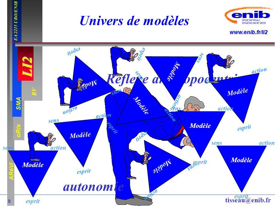 LI2 oRis ARéVi 9 RV SMA www.enib.fr/li2 EA 2215 UBO/ENIB tisseau@enib.fr Modèle sensaction esprit Univers de modèles Réflexe anthropocentrique Modèle