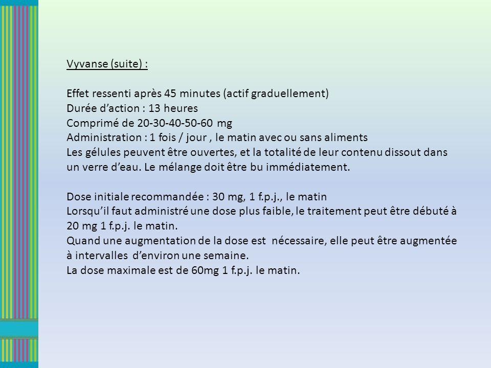 Vyvanse (suite) : Effet ressenti après 45 minutes (actif graduellement) Durée daction : 13 heures Comprimé de 20-30-40-50-60 mg Administration : 1 foi