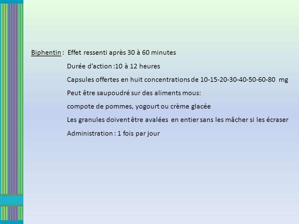 Biphentin : Effet ressenti après 30 à 60 minutes Durée daction :10 à 12 heures Capsules offertes en huit concentrations de 10-15-20-30-40-50-60-80 mg