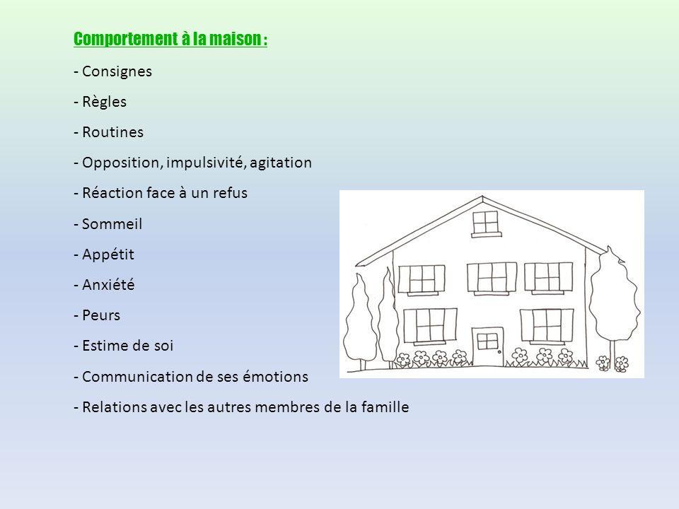 Comportement à la maison : - Consignes - Règles - Routines - Opposition, impulsivité, agitation - Réaction face à un refus - Sommeil - Appétit - Anxié