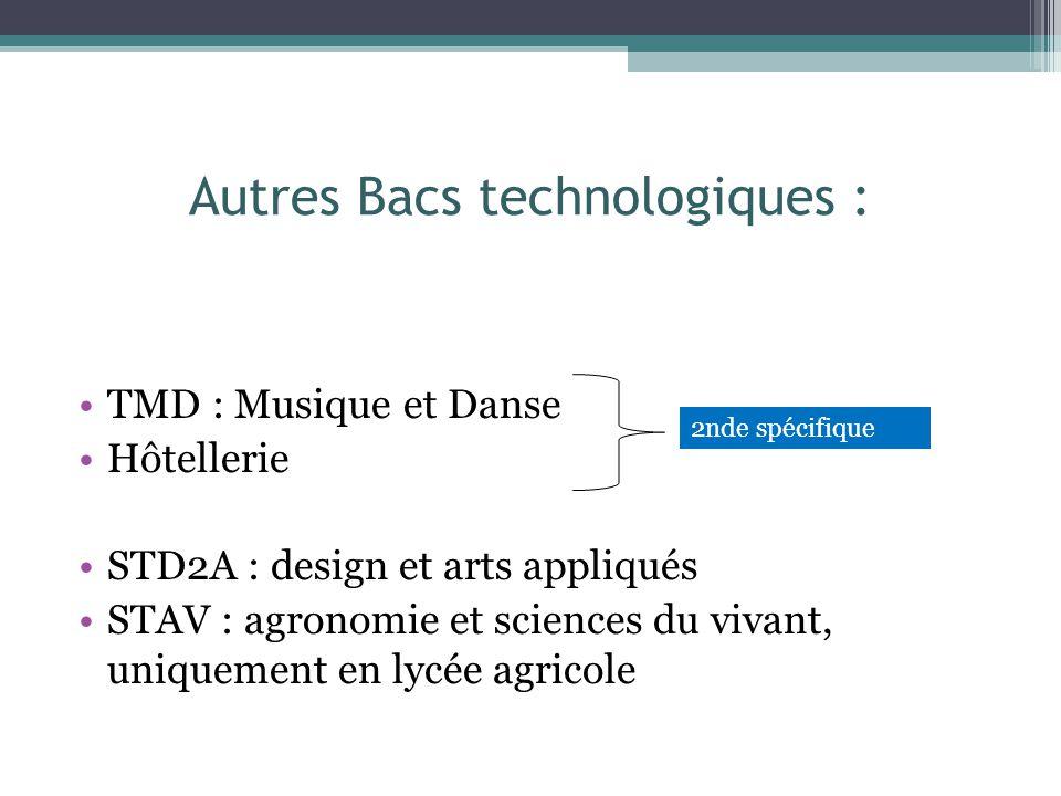 Autres Bacs technologiques : TMD : Musique et Danse Hôtellerie STD2A : design et arts appliqués STAV : agronomie et sciences du vivant, uniquement en lycée agricole 2nde spécifique