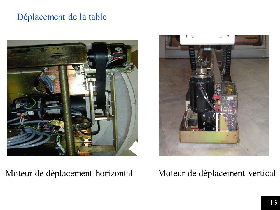 13 Moteur de déplacement vertical Moteur de déplacement horizontal Déplacement de la table
