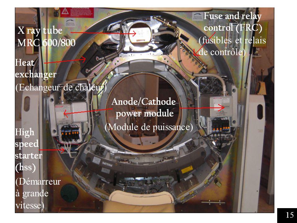 15 (Echangeur de chaleur) (Démarreur à grande vitesse) (Module de puissance) (fusibles et relais de contrôle)