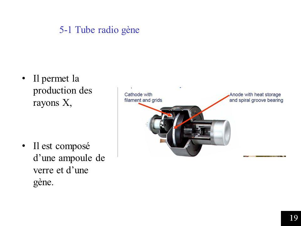 19 5-1 Tube radio gène Il permet la production des rayons X, Il est composé dune ampoule de verre et dune gène.