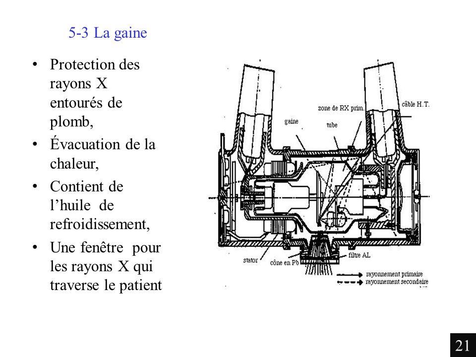 Protection des rayons X entourés de plomb, Évacuation de la chaleur, Contient de lhuile de refroidissement, Une fenêtre pour les rayons X qui traverse le patient 21 5-3 La gaine