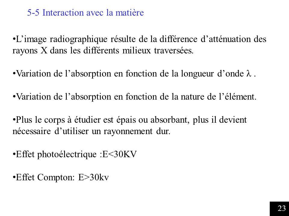23 Limage radiographique résulte de la différence datténuation des rayons X dans les différents milieux traversées.