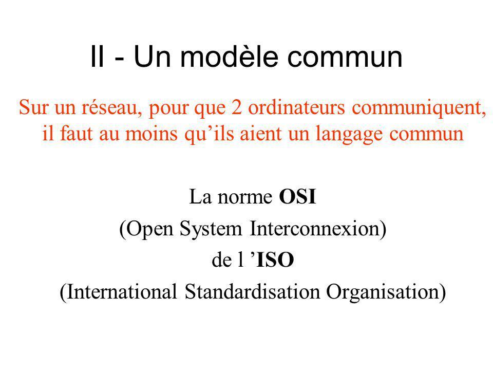 II - Un modèle commun Sur un réseau, pour que 2 ordinateurs communiquent, il faut au moins quils aient un langage commun La norme OSI (Open System Interconnexion) de l ISO (International Standardisation Organisation)