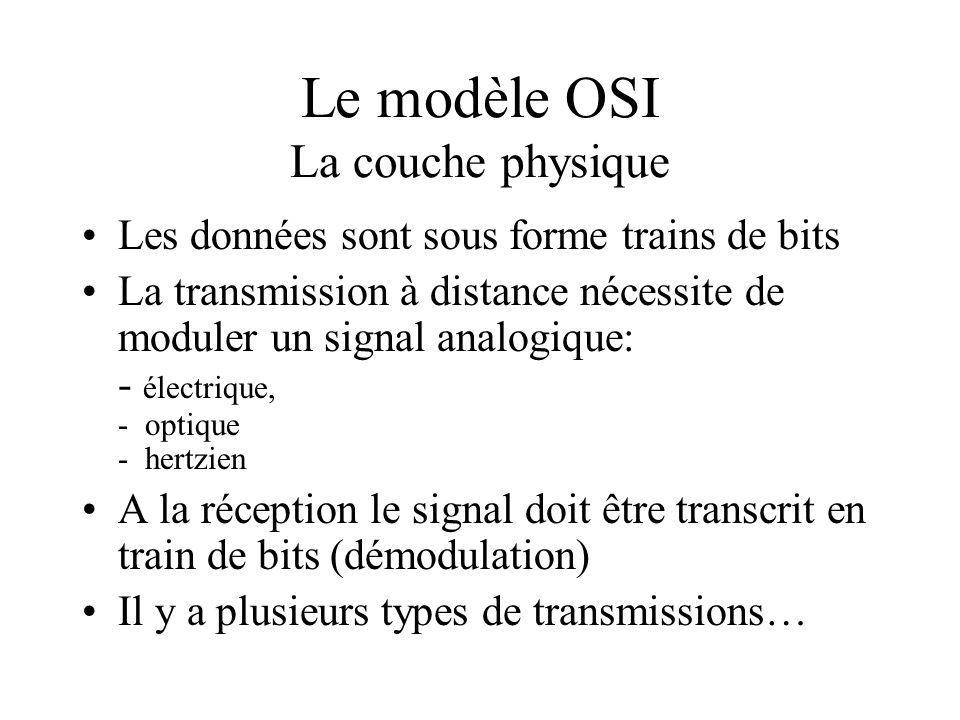 Le modèle OSI La couche physique Les données sont sous forme trains de bits La transmission à distance nécessite de moduler un signal analogique: - électrique, - optique - hertzien A la réception le signal doit être transcrit en train de bits (démodulation) Il y a plusieurs types de transmissions…