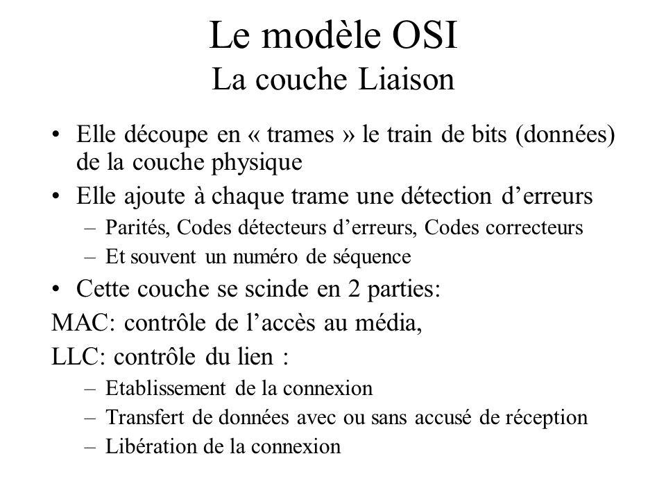 Le modèle OSI La couche Liaison Elle découpe en « trames » le train de bits (données) de la couche physique Elle ajoute à chaque trame une détection derreurs –Parités, Codes détecteurs derreurs, Codes correcteurs –Et souvent un numéro de séquence Cette couche se scinde en 2 parties: MAC: contrôle de laccès au média, LLC: contrôle du lien : –Etablissement de la connexion –Transfert de données avec ou sans accusé de réception –Libération de la connexion