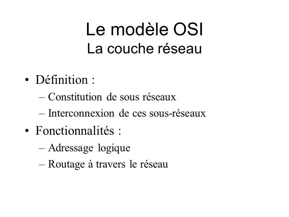 Le modèle OSI La couche réseau Définition : –Constitution de sous réseaux –Interconnexion de ces sous-réseaux Fonctionnalités : –Adressage logique –Routage à travers le réseau