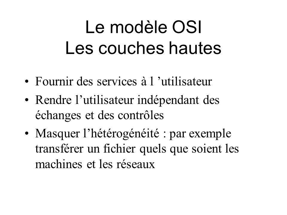 Le modèle OSI Les couches hautes Fournir des services à l utilisateur Rendre lutilisateur indépendant des échanges et des contrôles Masquer lhétérogénéité : par exemple transférer un fichier quels que soient les machines et les réseaux