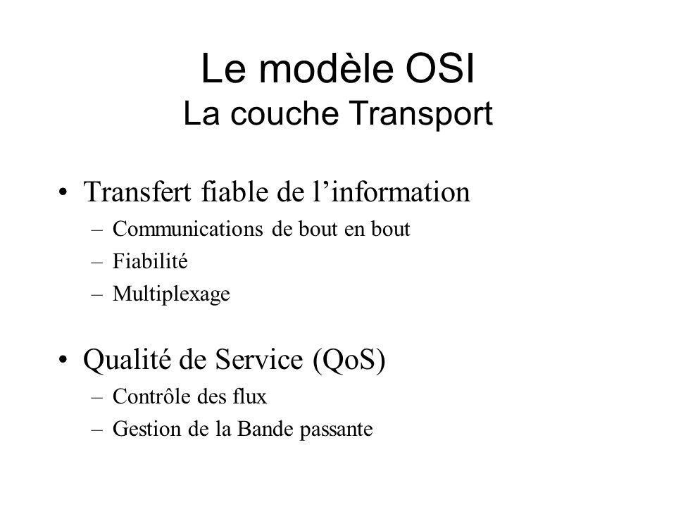 Le modèle OSI La couche Transport Transfert fiable de linformation –Communications de bout en bout –Fiabilité –Multiplexage Qualité de Service (QoS) –Contrôle des flux –Gestion de la Bande passante