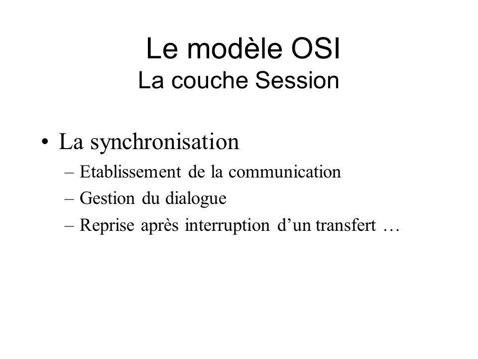 Le modèle OSI La couche Session La synchronisation –Etablissement de la communication –Gestion du dialogue –Reprise après interruption dun transfert …