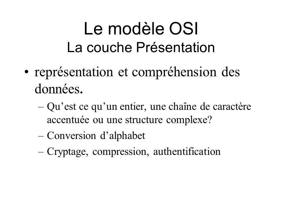 Le modèle OSI La couche Présentation représentation et compréhension des données.