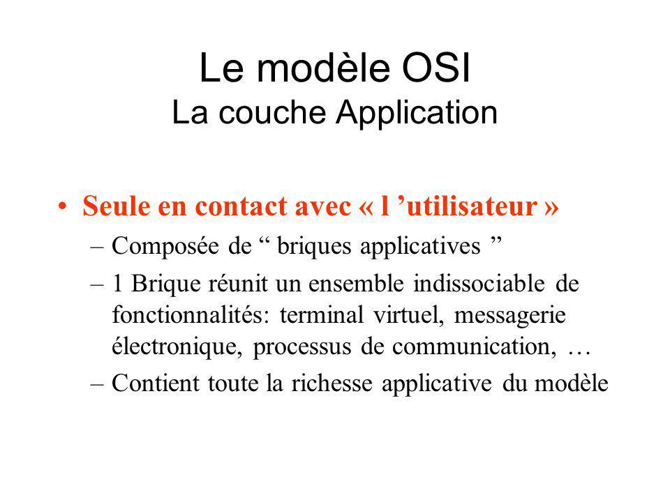 Le modèle OSI La couche Application Seule en contact avec « l utilisateur » –Composée de briques applicatives –1 Brique réunit un ensemble indissociable de fonctionnalités: terminal virtuel, messagerie électronique, processus de communication, … –Contient toute la richesse applicative du modèle