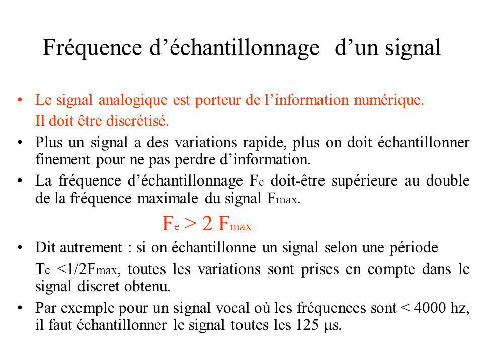 Fréquence déchantillonnage dun signal Le signal analogique est porteur de linformation numérique.