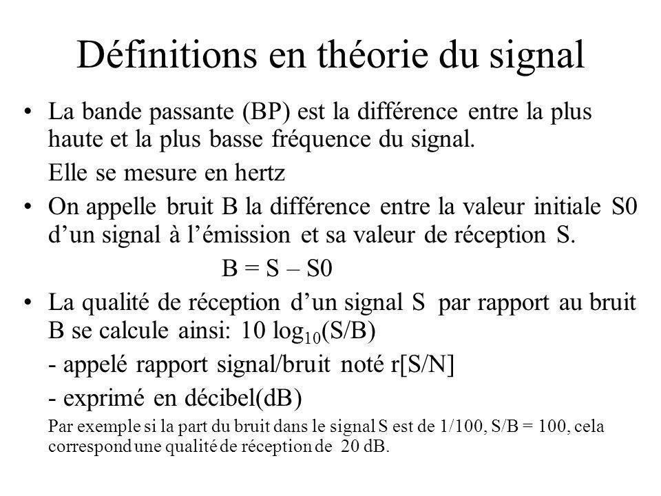 Définitions en théorie du signal La bande passante (BP) est la différence entre la plus haute et la plus basse fréquence du signal.
