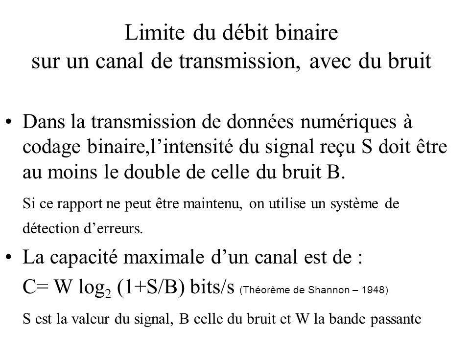 Limite du débit binaire sur un canal de transmission, avec du bruit Dans la transmission de données numériques à codage binaire,lintensité du signal reçu S doit être au moins le double de celle du bruit B.