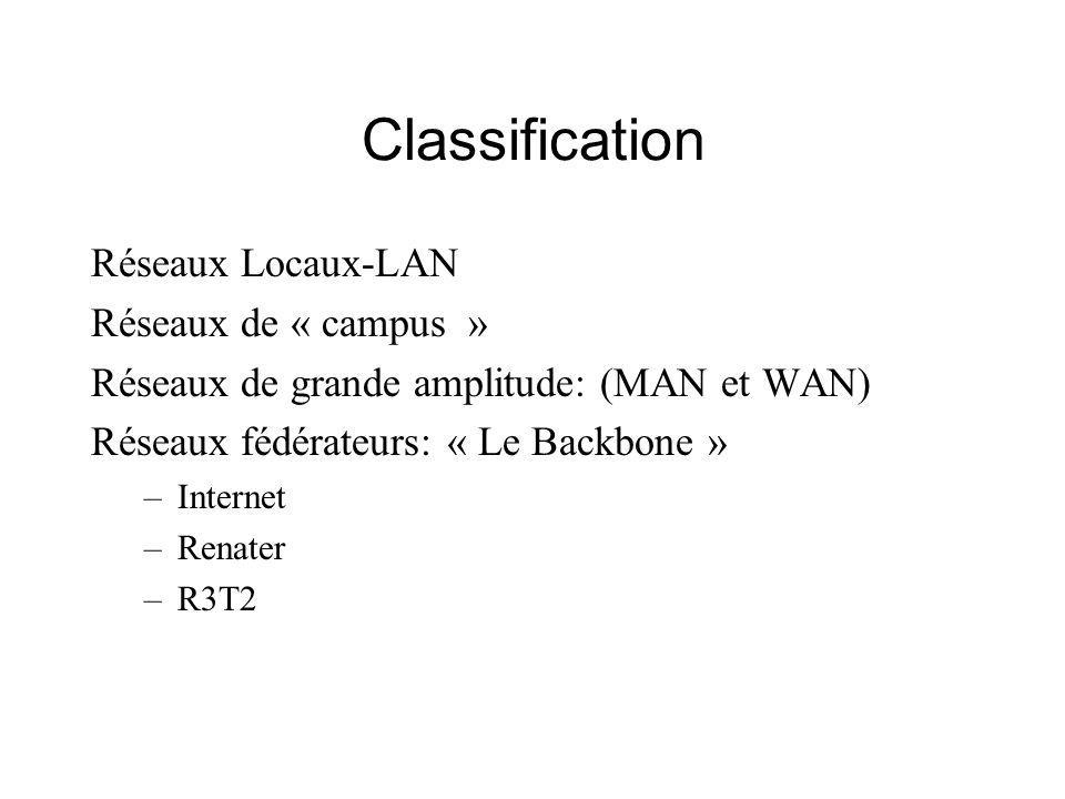 Classification Réseaux Locaux-LAN Réseaux de « campus » Réseaux de grande amplitude: (MAN et WAN) Réseaux fédérateurs: « Le Backbone » –Internet –Renater –R3T2